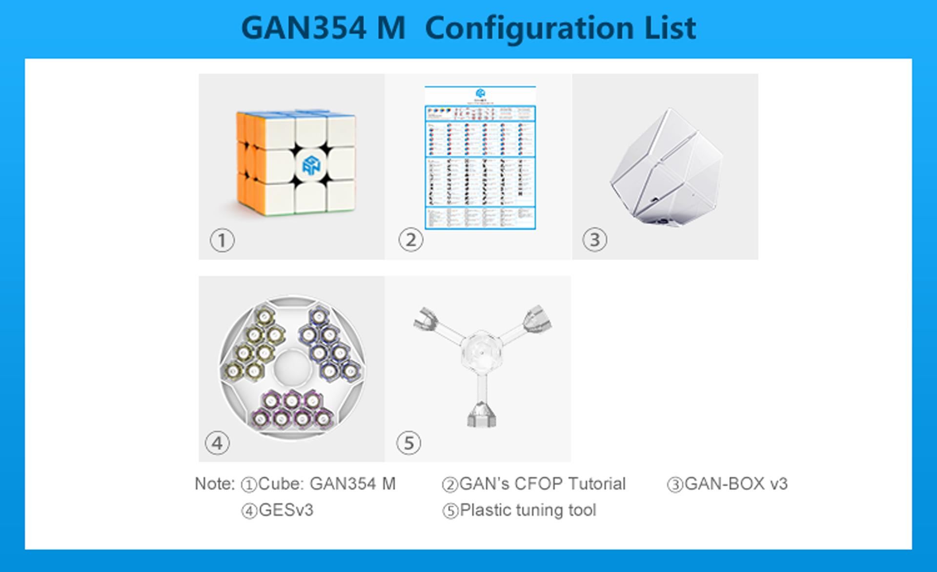 18-06-30-GAN354-M配置表