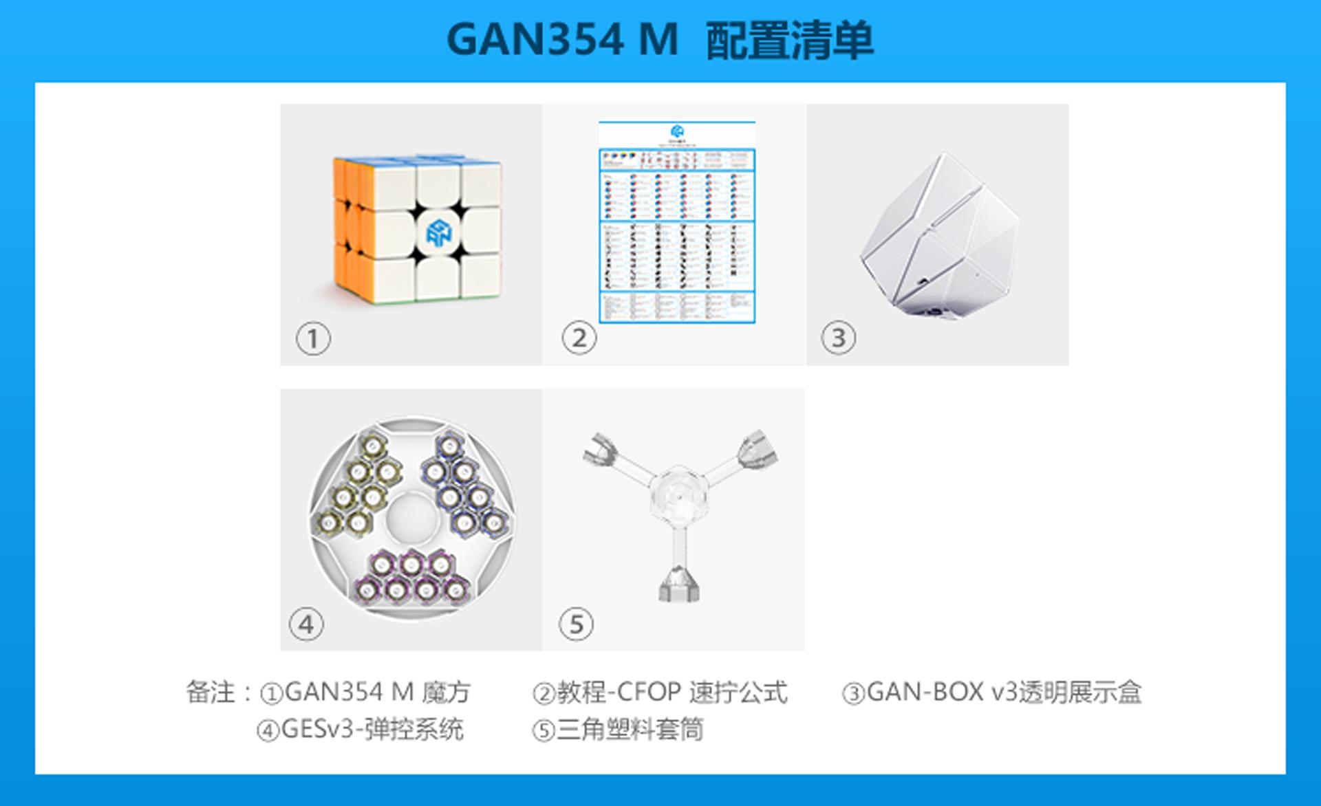 18-06-30-GAN354-M配置表2